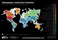 Newspaper extinction timeline - Future Exploration Network