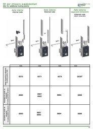 Kit per chiusure supplementari - Rora Distribuzioni