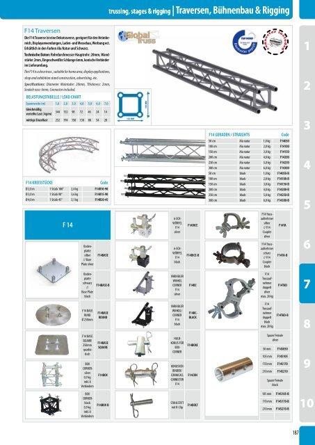 Handlauf Durchmesser 28 mm L/änge: 200 cm Belastung bis 130kg geb/ürsteter Edelstahl komplett