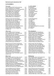 Württembergische Bestenliste 1967 SCHÜLERINNEN ... - Wlvbest.de