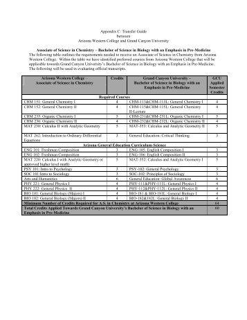 Appendix B: Transfer Guide - Arizona Western College