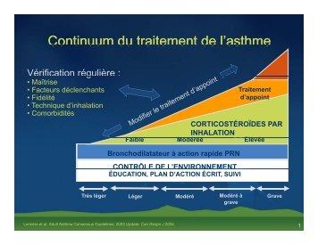 Algorithmes 2008 de traitement : Asthme et MPOC - CPASS