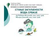 стање загађености вода србије - Agencija za zaštitu životne sredine