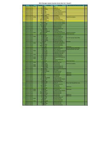 2012 Champion System Summer Series Start List - Round 1