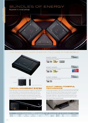 Amps and Speakers Open PDF - Kenwood