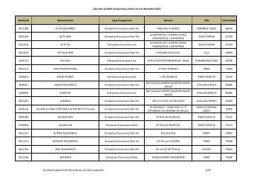Liste des sociétés d'assurance actives au 1er décembre 2012 ...