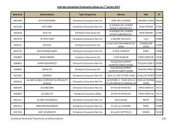 Liste des entreprises d'assurance actives au 1er janvier 2013