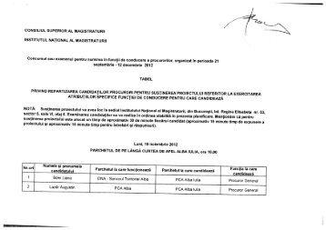 Repartizarea candidatilor procurori pt sustinerea proiectului ref.la ...