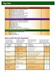 hydraulic suppressors - Royal Hydraulics - Page 2