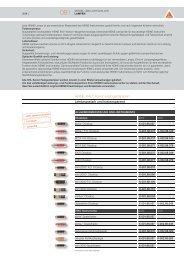 Produktinformation zu den XHL Halogen ... - Praxisdienst