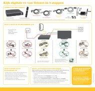 HD Digicorder DC-AD2100 (zwart) - Klantenservice - Telenet