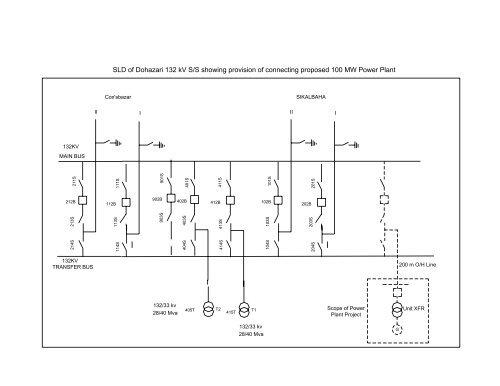 SLD of Dohazari 132 kV S/