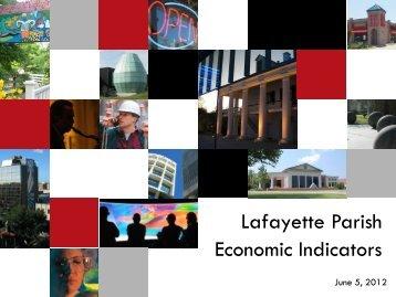 06-5-12 Economic Indicators Rotary North