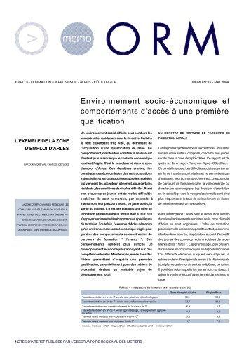 Environnement socio-économique et comportements d'accès à une ...