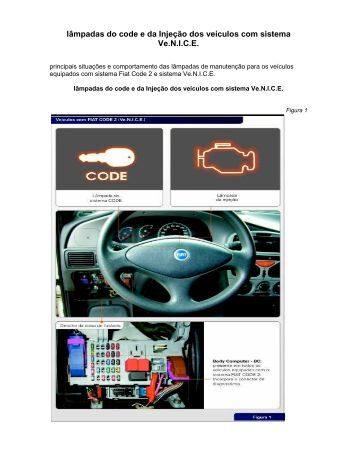 Diagnosticos Fiat Code 2 - Powerpage