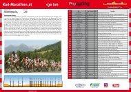 Rad-Marathon.at 130 km - Rad-Marathon Tannheim