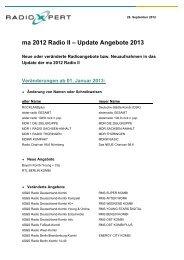 ma 2012 Radio II – Update Angebote 2013 - RADIOXPERT