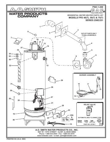 Ao Smith Wiring Diagram Water Heater. Ao. Wiring Diagram