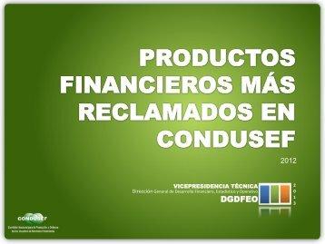Productos financieros más reclamados - Condusef