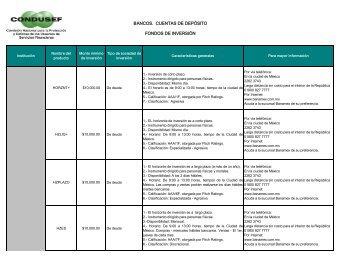 fondos de inversión bancos. cuentas de depósito - Condusef