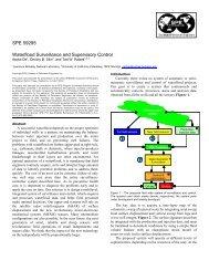 Waterflood Surveillance and Supervisory Control - Tadeusz (Tad ...