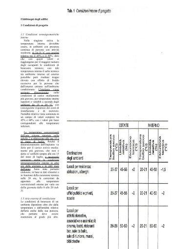 carichi termici edifici.pdf