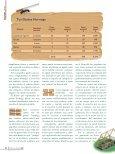 Utiliza las estrategias de los juegos de internet para ... - Condusef - Page 3