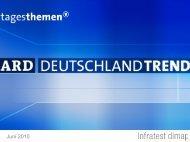 Ard-Deutschlandtrend: Juni 2010 - Tagesschau