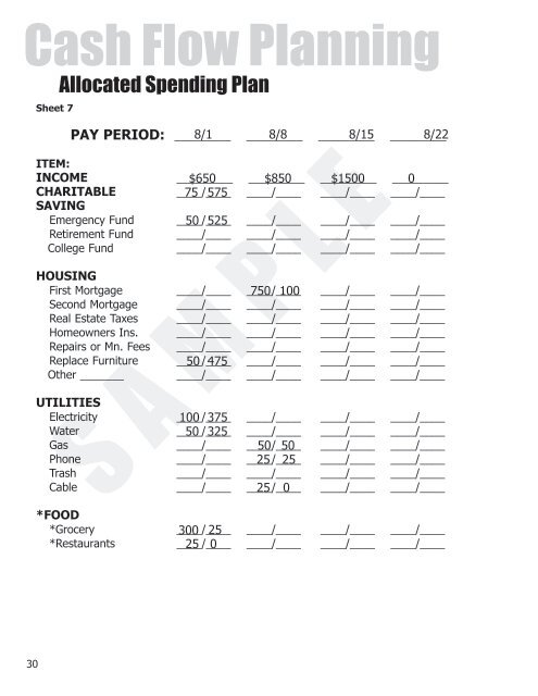 Allocated Spending Plan The Dave Ramsey Show