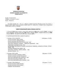 Odluka o objavi rezultata za izbor Gradonacelnika Grada Kastva.pdf