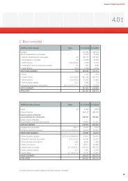 C. Bilan consolidé - Groupe Crit