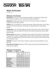 Water Purification Methods (TT29)
