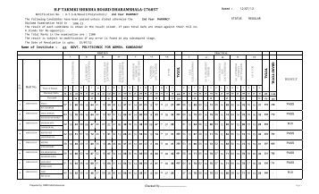 Result Pharmacy 2nd year Exam. held in May/June,2012 - Himachal ...
