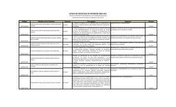 Glosa 08 311211.xlsx - Gobierno Regional de Atacama