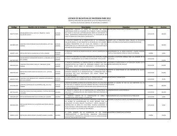 Glosa 08 300912.xlsx - Gobierno Regional de Atacama