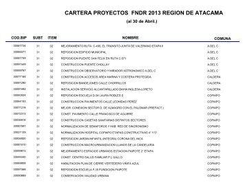 cartera proyectos fndr 2013 region de atacama - Gobierno Regional ...