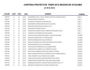 cartera proyectos fndr 2012 region de atacama - Gobierno Regional ...