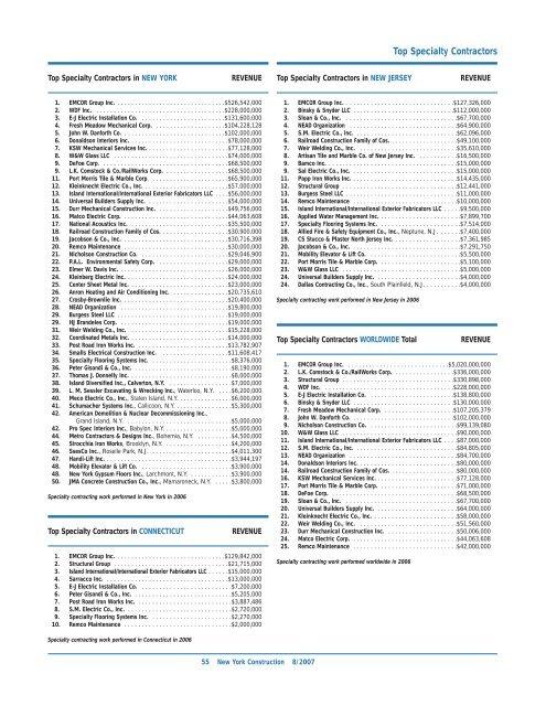 Top Specialty Contractors Mini Chart - ENR New York