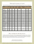 printable format - Page 3
