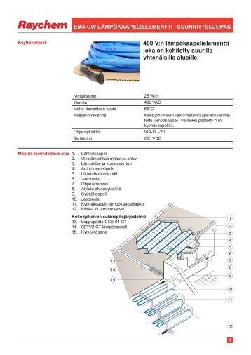 Suunnitteluohje EM4-CW - Pentair Thermal Controls