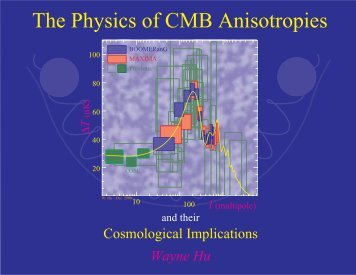 The Physics of CMB Anisotropies