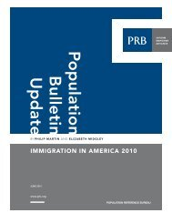 Population Bulletin Update: Immigration in America 2010
