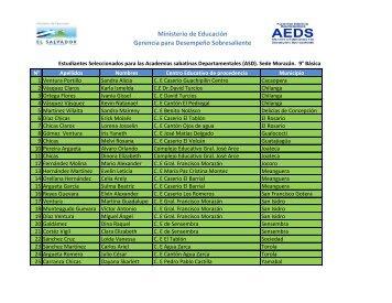 Estudiantes Seleccionados para las Academias sabatinas ...