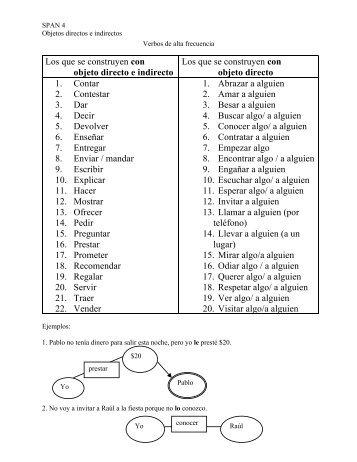 Lista de verbos que usan OD solo, o los dos