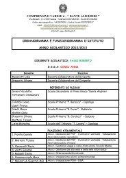 organigramma e funzionigramma d'istituto anno scolastico 2012/2013