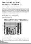 bahnhof hauptpost atrium - Verein für Jugendhilfe eV - Page 5