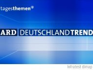 Ard-Deutschlandtrend: Juni 2012 - Tagesschau