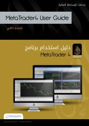 MetaTrader4 User Guide