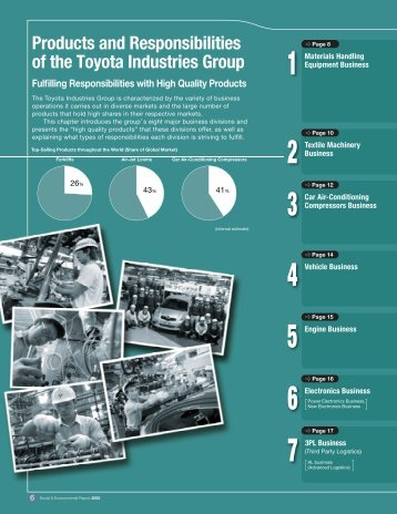 PDF[406KB/2Pages] - Toyota Industries Corporation
