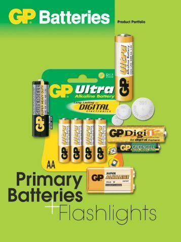 Product Portfolio - sklep Chip.pl